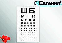 Медицинский стенд Таблица Сивцева для исследования остроты зрения