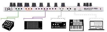 MIDI-контролер Arturia BeatStep Pro, фото 2