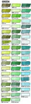 Скетчмаркер SKETCHMARKER BRUSH Chartreuse (Зеленовато-желтый) SMB-G032, фото 2