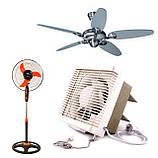 Вытяжные вентиляторы бытовые