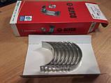 Кольца и поршни AE Glyco - комплект с пальцем, коренные и шатунные вкладыши, фото 2