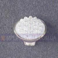 Светодиодная лампочка IMPERIA красного свечения LUX-316052