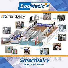 Система автоматизации SmartDairy