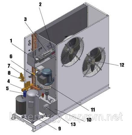 Реверсивные тепловые насосы  BESST, фото 2
