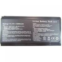 Аккумулятор для ноутбука Alsoft Fujitsu LifeBook A530 FPCBP250 5200mAh 6cell 11.1V Li-ion (A41689)