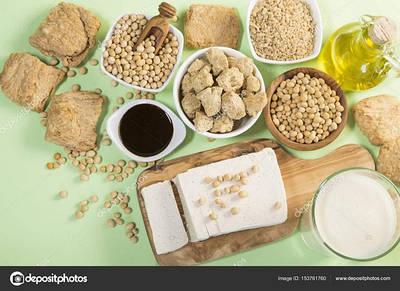 Соєві продукти
