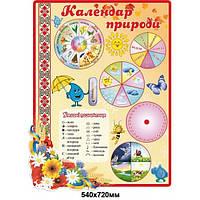 Стенд Календарь природы стенд оборудован стрелочками, бежевый