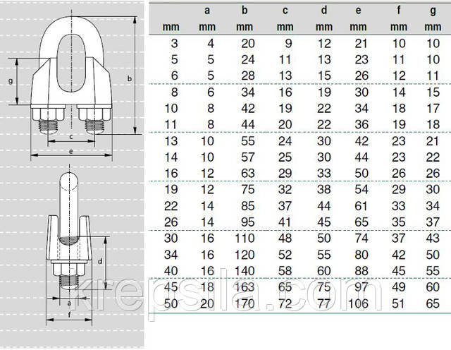 Схема и таблица размеров зажимов DIN 741