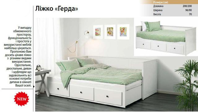Кровать детская Герда (характеристики)