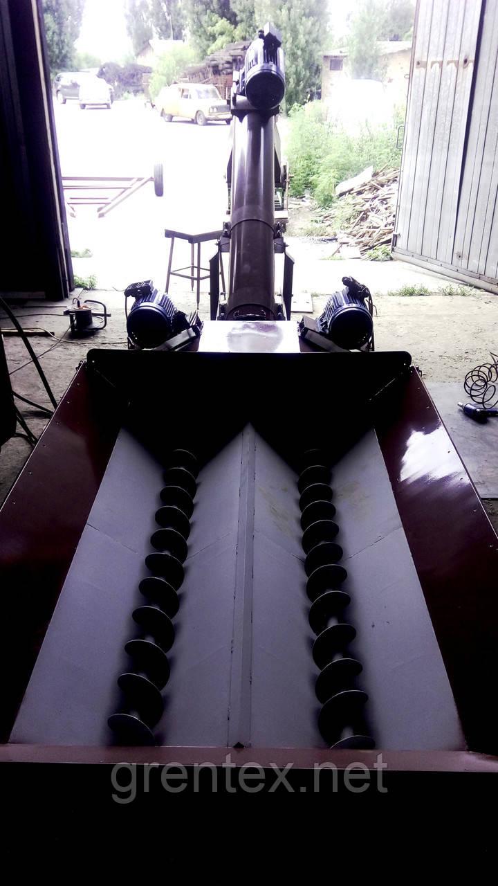 Разгрузка вагонов винтовыми конвейерами транспортер тсц 400