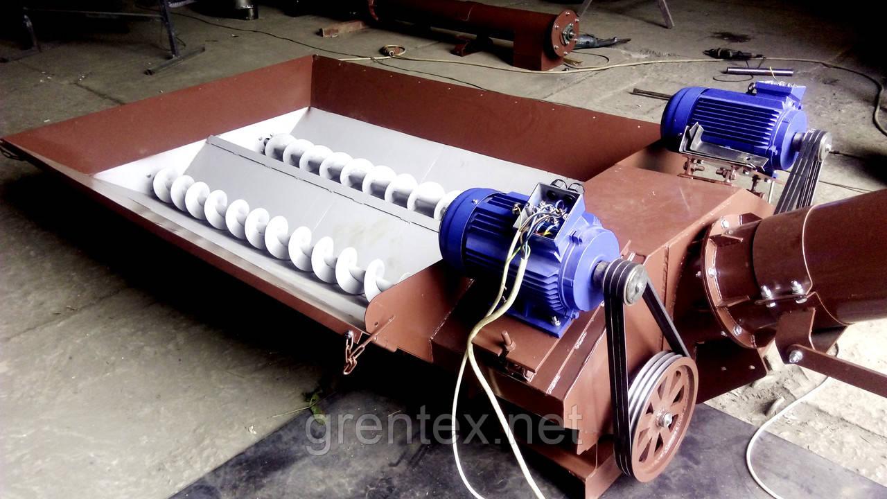 Разгрузка вагонов винтовыми конвейерами магнитный конвейер подвесной