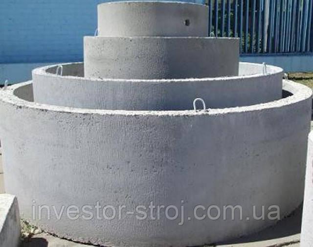 Бетон кольцо цена строительные растворы классифицируются