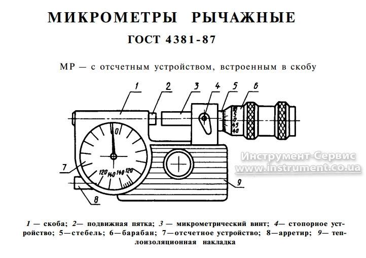 Мікрометр важільний МР-50 (25-50) 0,002 (Польща)