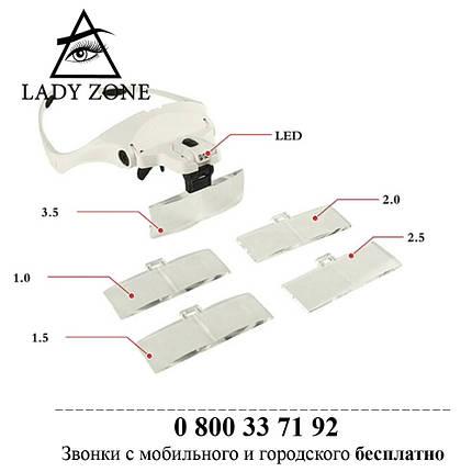 Увеличительные очки с LED подсветкой (Черные), фото 2