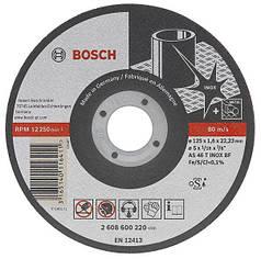 Круг отрезной Bosch 125х1,6 нерж.