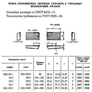 Нож 2021-0015 ВК8 к торцевой фрезе d160-250 мм. (СССР)