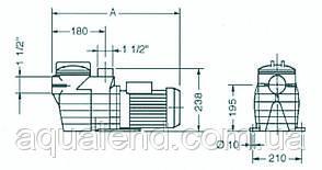 Насос Caribe СК71 Kripsol циркуляционный 0,75кВт, 11,9м3/ч, фото 2
