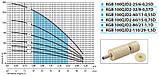 Погружной глубинный (скважинный) насос «Насосы+» KGB 100QJD2–32/8–0.37D, фото 2