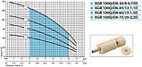 Погружной глубинный (скважинный) насос «Насосы+» KGB 100QJD6–75/20–2.2D , фото 2