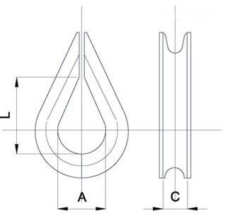 Схема коуша для тросов DIN 6899