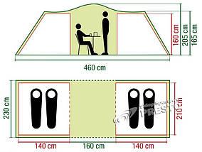 Туристическая палатка Ridgeline 4 Plus, фото 3