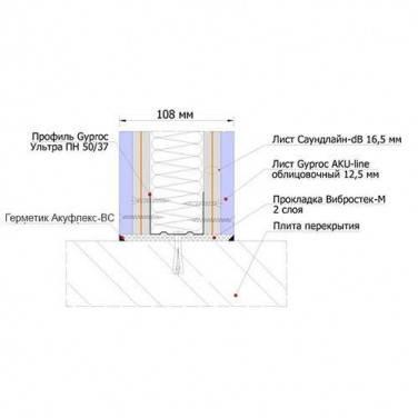 Звукоизоляционная каркасная перегородка на каркасе 50 мм, фото 2