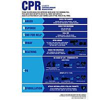 Плавание Бассейн Spa CPR Sign Resuscitation Chart Предупреждающий знак безопасности ПВХ наклейка - 1TopShop