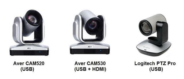Управляемые USB камеры с зумом