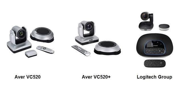 Оборудование для видеоконференций с компьютера