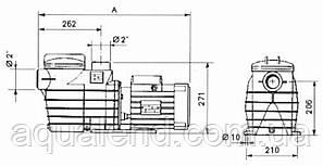 Насос Epsilon EP150 Kripsol циркуляційний 1.6 кВт, 21,9м3/год, фото 2