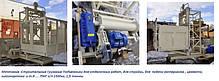 Высота подъёма Н-65 метров. Строительный подъёмник грузовой мачтовый г/п 1500 кг, 1,5 тонны., фото 2