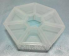 Органайзер для рукоділля круглий на 7 клітинок