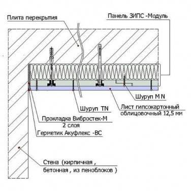 ЗИПС-Модуль. Звукоизоляционная облицовка (83 мм), фото 2