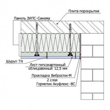 ЗИПС-Синема. Звукоизоляционная бескаркасная облицовка (133 мм), фото 2