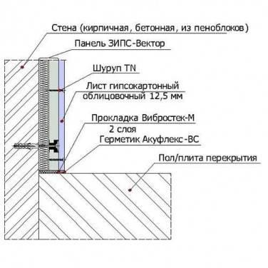 ЗИПС-Вектор. Звукоизоляционная бескаркасная облицовка (53 мм), фото 2