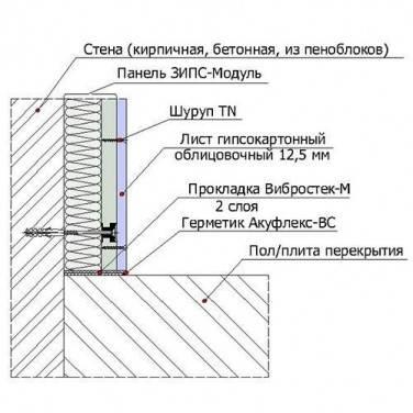 ЗИПС-Модуль. Звукоизоляционная бескаркасная облицовка (83 мм), фото 2
