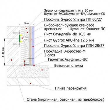 Звукоизоляционная каркасная облицовка с применением виброподвесов (90 мм), фото 2