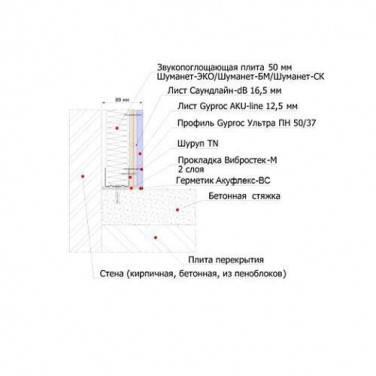 Звукоизоляционная независимая каркасная облицовка (90 мм), фото 2