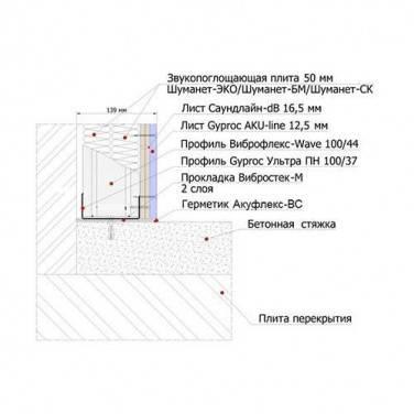 Звукоизоляционная каркасная облицовка (140 мм), фото 2
