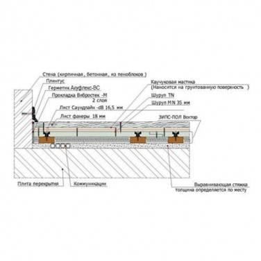 Звукоизолирующая панельная система ЗИПС-Пол Вектор, фото 2