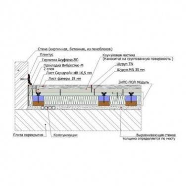 Звукоизолирующая панельная система ЗИПС-Пол Модуль, фото 2