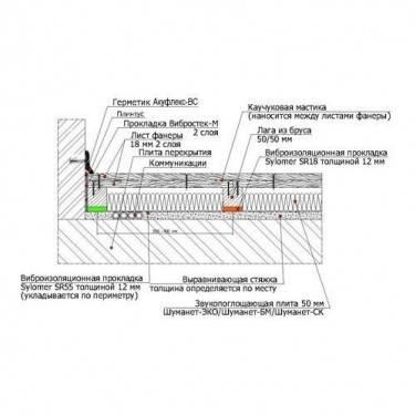 Звукоизоляционный пол по лагам с применением Sylomer (шаг 300 мм), фото 2