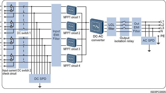 Сетевой солнечный инвертор Huawei 30кВт SUN2000 - 33KTL-A трехфазный