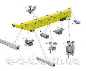 Система кабельного токоподвода типу Festoon   Установка, фото 2