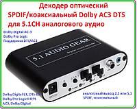 Конвертер VGA в TV RCA (тюльпаны) \ S-Video, фото 1