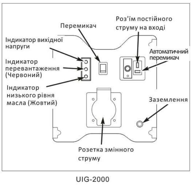 Utool UIG-2000