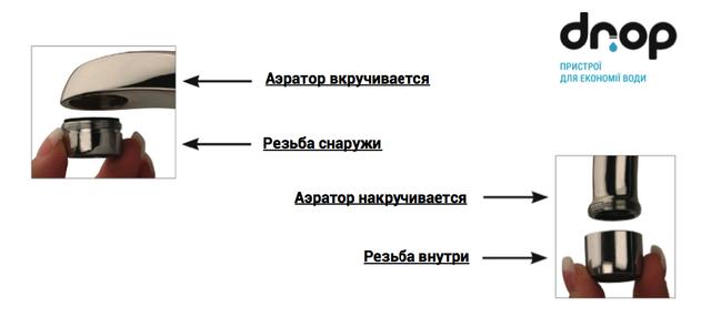 Как определить тип резьбы в экономном аэраторе насадке. 24мм резьба аэратора снаружи. 22мм резьба аэратора внутри.