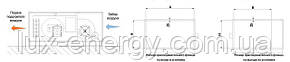 Конденсационные моноблочные установки UTAK с высокими аэродинамическими показателями, фото 2