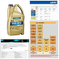 Моторное масло RAVENOL ECS SAE 0W-20 с новейшим допуском MB 229.71.