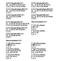 Набор ключей 219 шт + ключи TORX 40 шт, фото 3